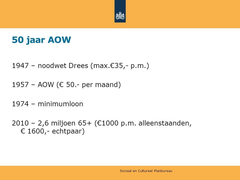 50 jaar AOW 1947 – noodwet Drees (max.€35,- p.m.) 1957 – AOW (€ 50.- per maand) 1974 – minimumloon 2010 – 2,6 miljoen 65+ (€1000 p.m.