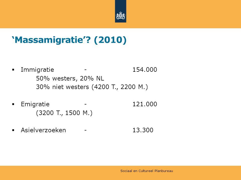 'Massamigratie'.