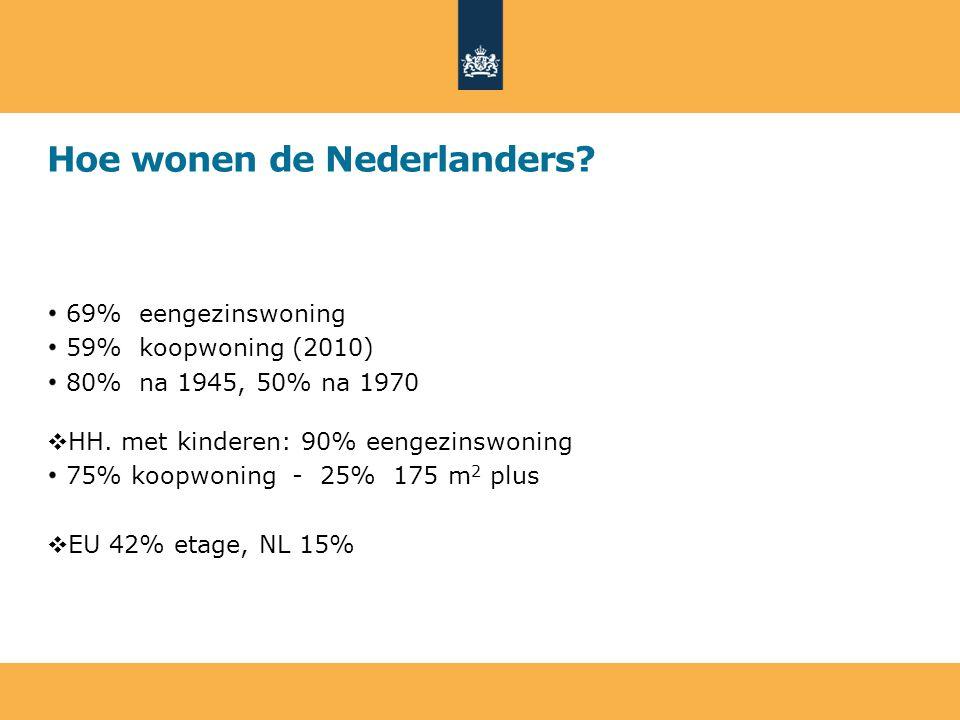 Hoe wonen de Nederlanders. 69% eengezinswoning 59% koopwoning (2010) 80% na 1945, 50% na 1970  HH.