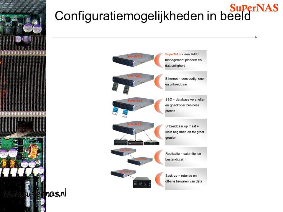 Configuratiemogelijkheden in beeld