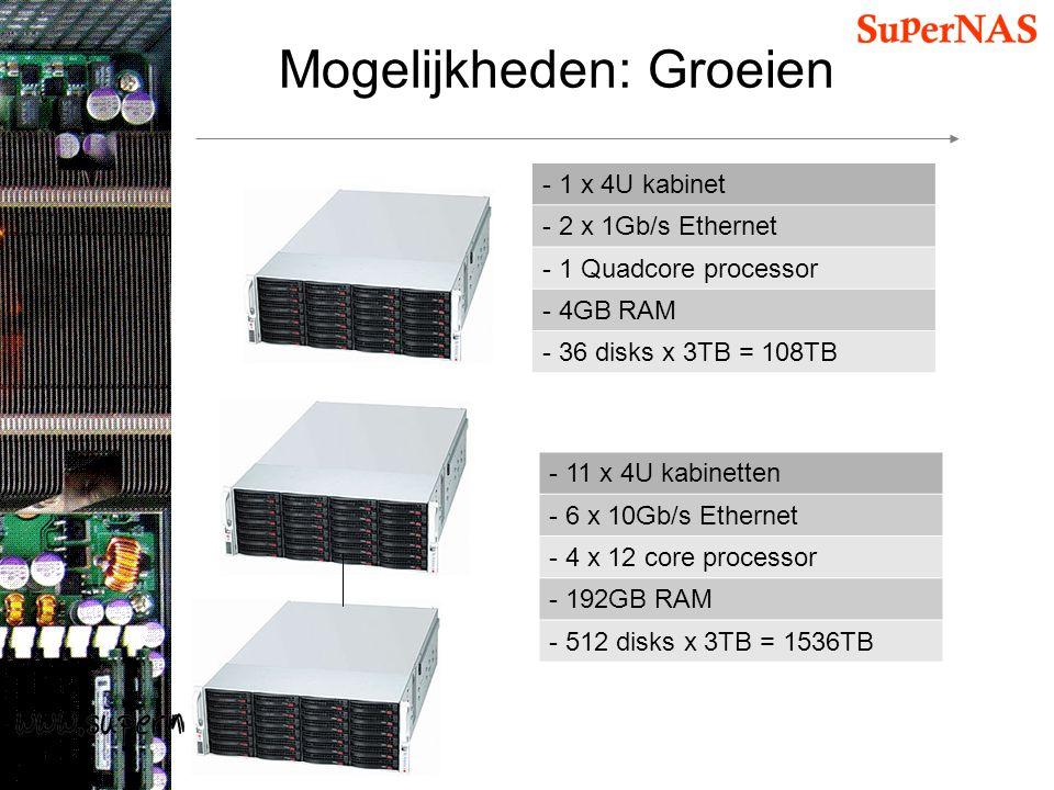 Mogelijkheden: Groeien - 1 x 4U kabinet - 2 x 1Gb/s Ethernet - 1 Quadcore processor - 4GB RAM - 36 disks x 3TB = 108TB - 11 x 4U kabinetten - 6 x 10Gb