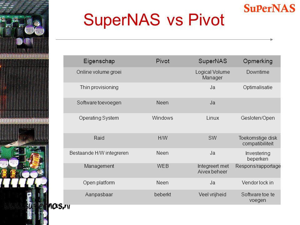 SuperNAS vs Pivot EigenschapPivotSuperNASOpmerking Online volume groeiLogical Volume Manager Downtime Thin provisioningJaOptimalisatie Software toevoe