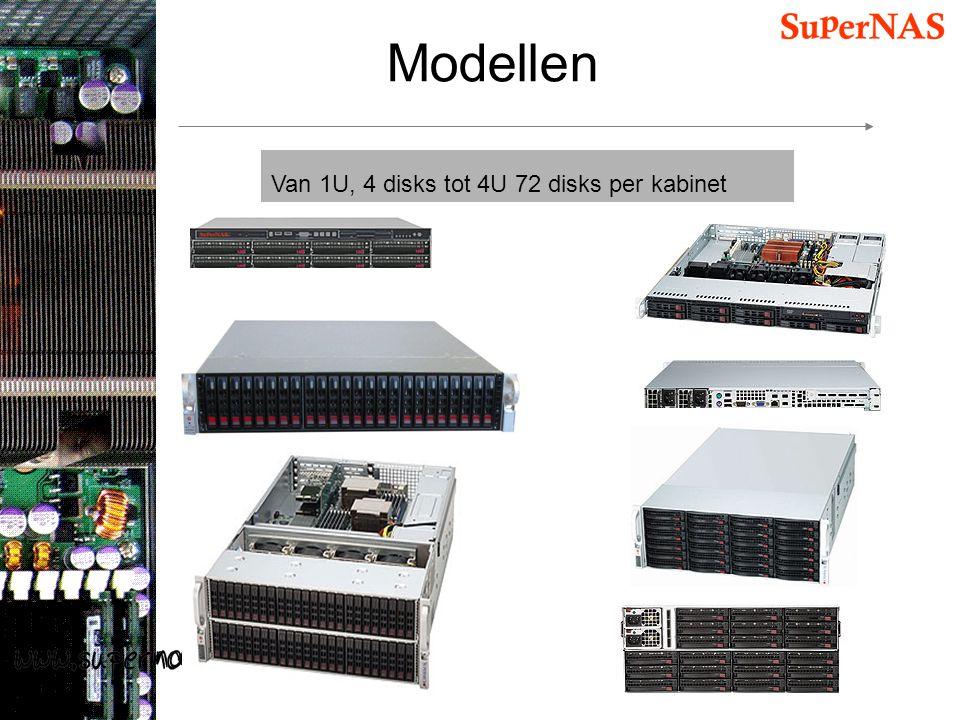 Modellen Van 1U, 4 disks tot 4U 72 disks per kabinet