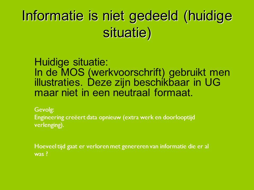 Informatie is niet gedeeld (huidige situatie) Huidige situatie: In de MOS (werkvoorschrift) gebruikt men illustraties. Deze zijn beschikbaar in UG maa