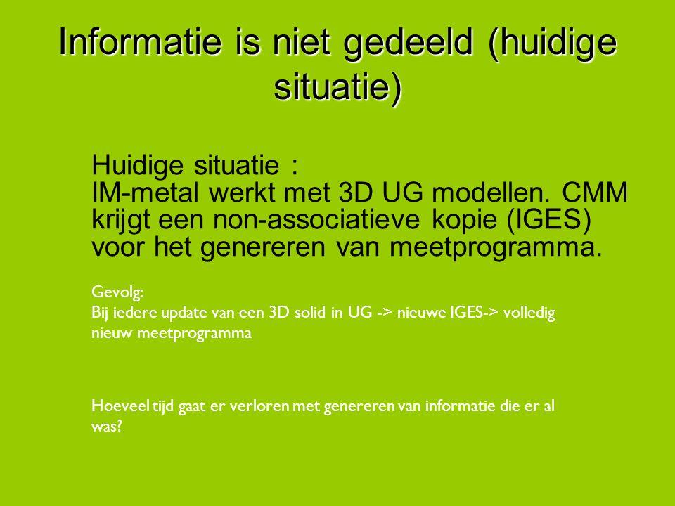 Informatie is niet gedeeld (huidige situatie) Huidige situatie : IM-metal werkt met 3D UG modellen. CMM krijgt een non-associatieve kopie (IGES) voor