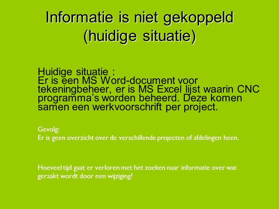 Informatie is niet gekoppeld (huidige situatie) Huidige situatie : Er is een MS Word-document voor tekeningbeheer, er is MS Excel lijst waarin CNC pro