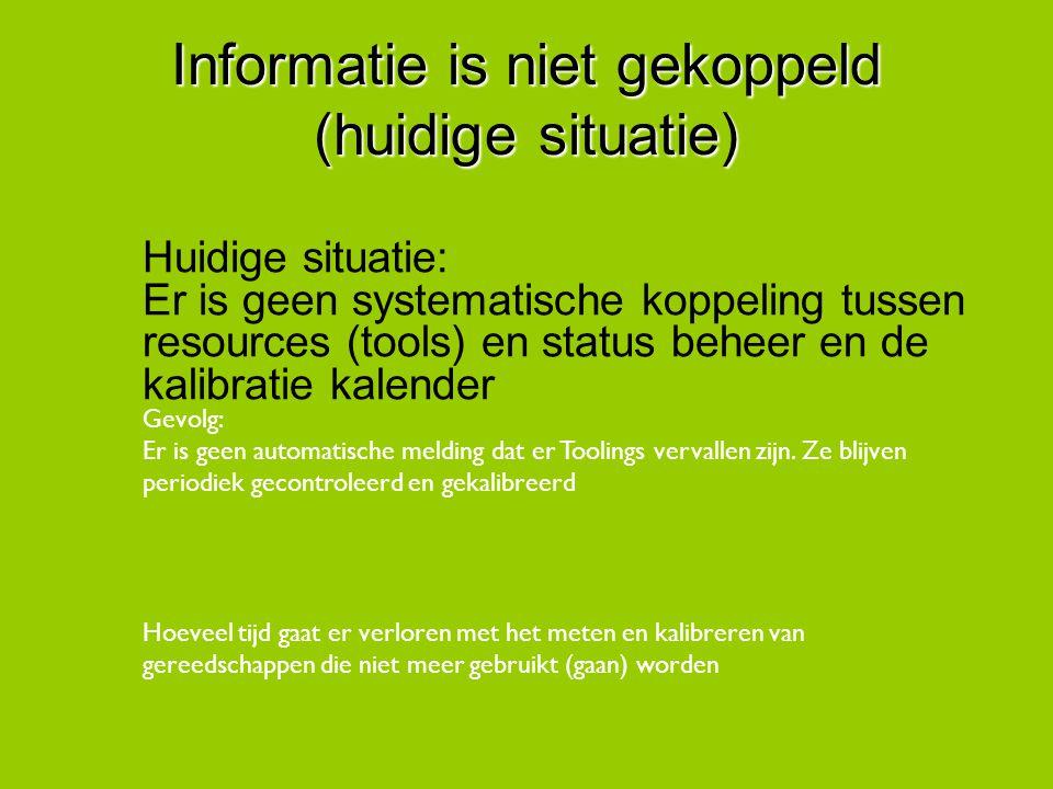 Informatie is niet gekoppeld (huidige situatie) Huidige situatie: Er is geen systematische koppeling tussen resources (tools) en status beheer en de k
