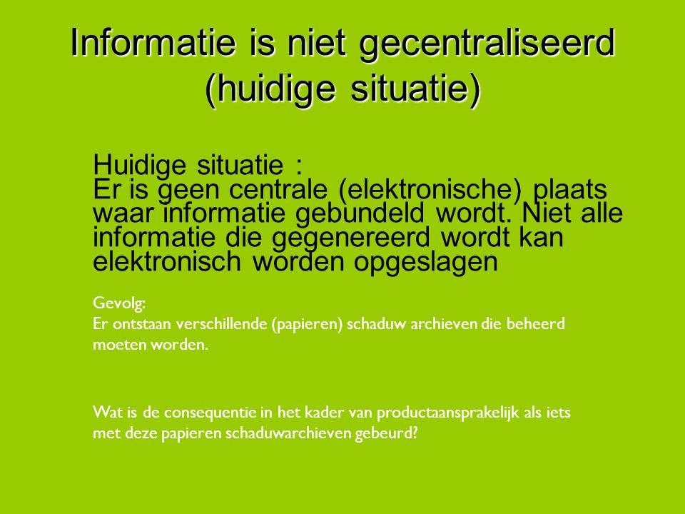 Informatie is niet gecentraliseerd (huidige situatie) Huidige situatie : Er is geen centrale (elektronische) plaats waar informatie gebundeld wordt. N
