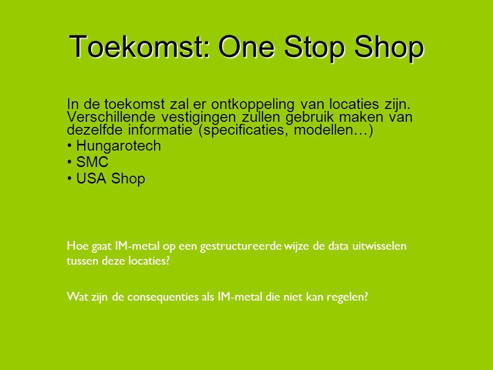 Toekomst: One Stop Shop In de toekomst zal er ontkoppeling van locaties zijn. Verschillende vestigingen zullen gebruik maken van dezelfde informatie (