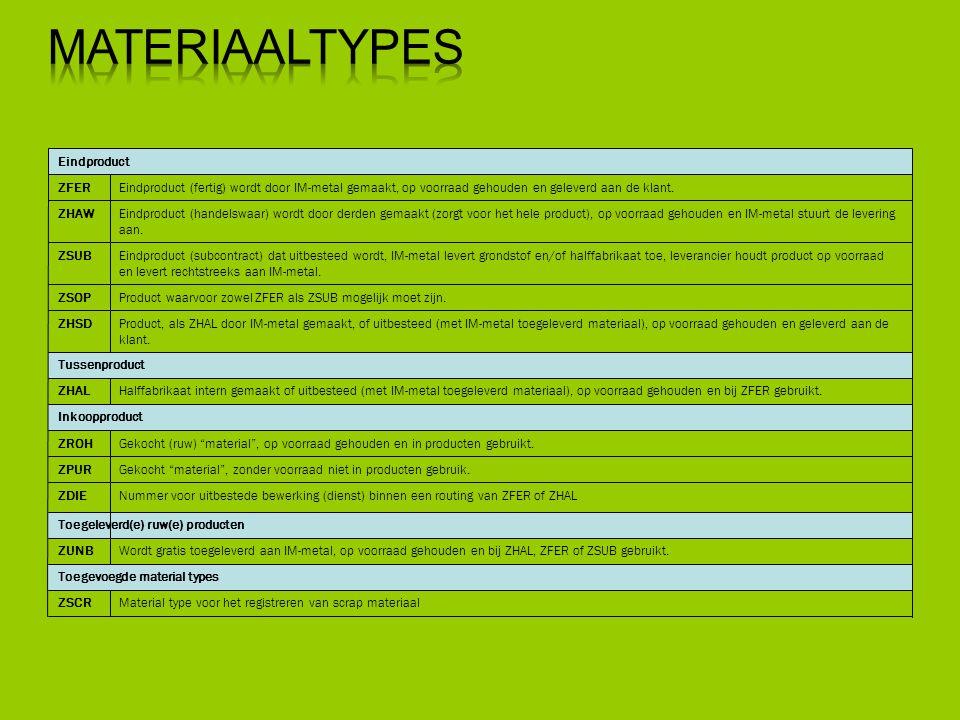Material type voor het registreren van scrap materiaalZSCR Toegevoegde material types Wordt gratis toegeleverd aan IM-metal, op voorraad gehouden en b