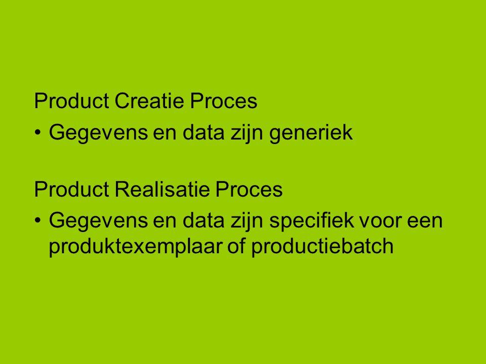 Product Creatie Proces Gegevens en data zijn generiek Product Realisatie Proces Gegevens en data zijn specifiek voor een produktexemplaar of productie