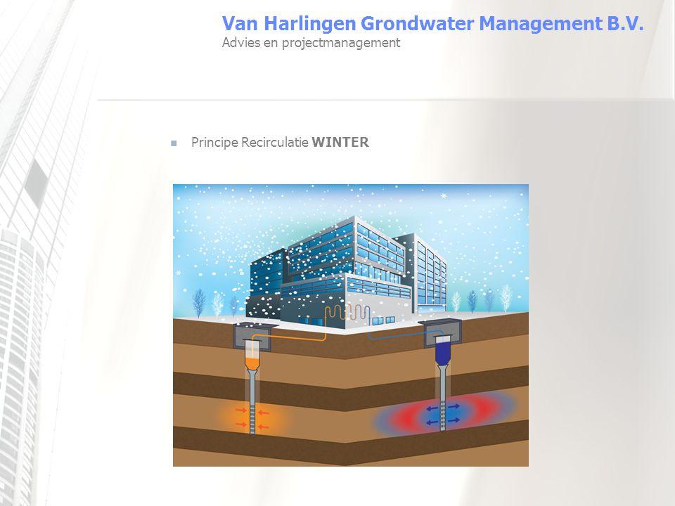 Van Harlingen Grondwater Management B.V. Advies en projectmanagement Principe Recirculatie WINTER