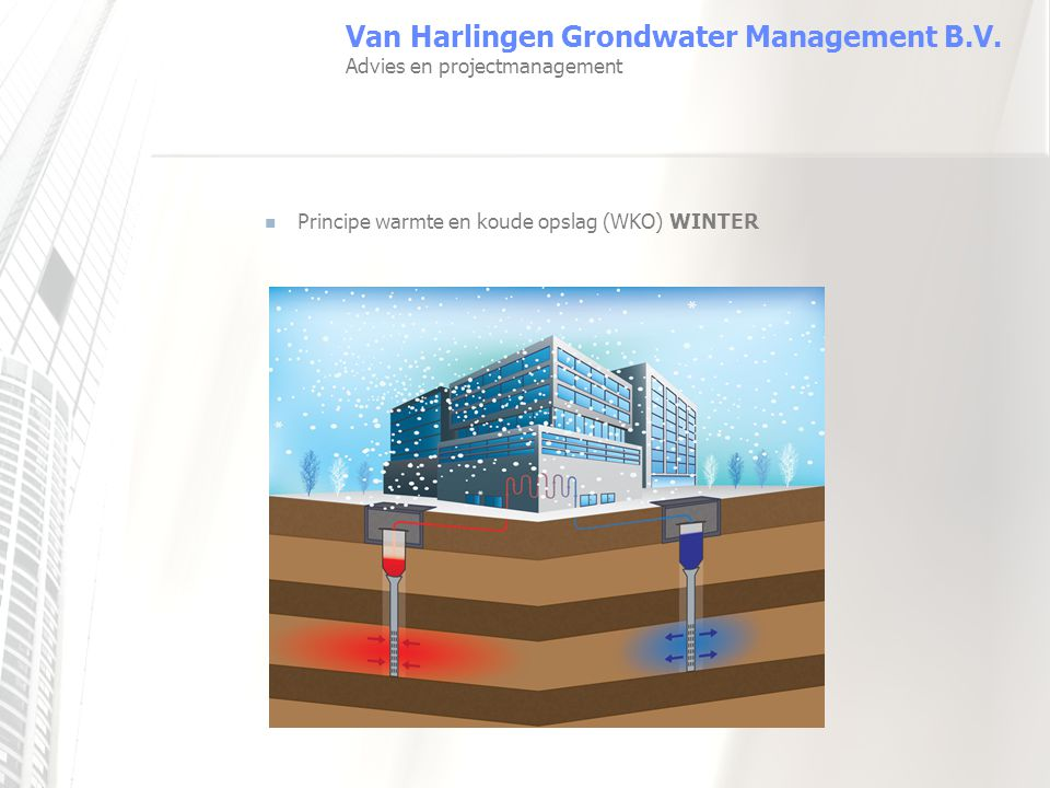 Van Harlingen Grondwater Management B.V. Advies en projectmanagement Principe warmte en koude opslag (WKO) WINTER
