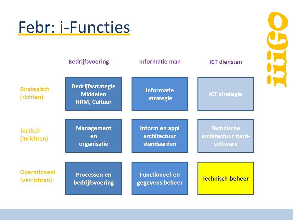iiiGO Febr: i-Functies Bedrijfsstrategie Middelen HRM, Cultuur Management en organisatie Processen en bedrijfsvoering Informatie strategie Inform en a