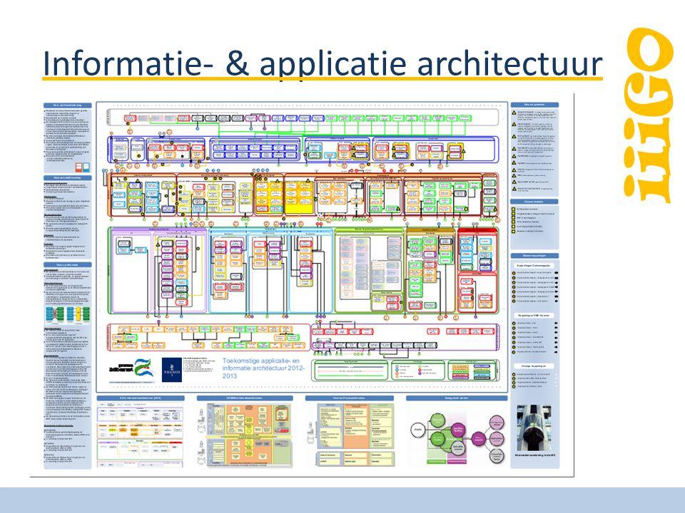 iiiGO Informatie- & applicatie architectuur