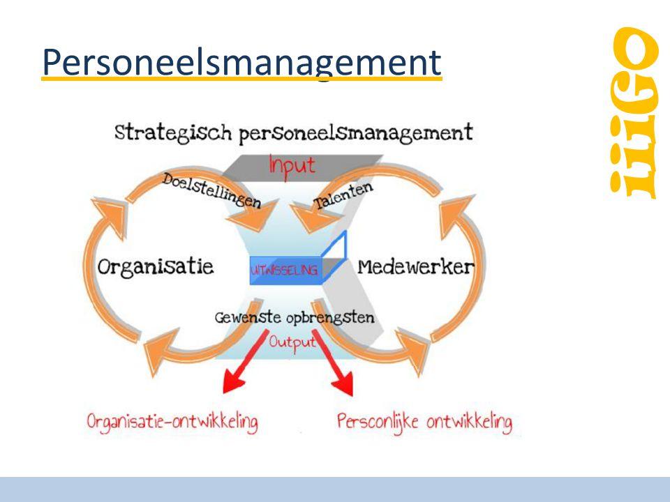 iiiGO Personeelsmanagement