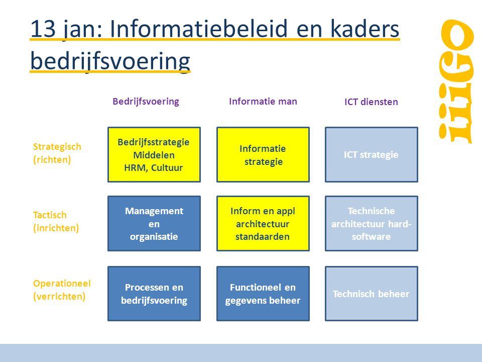 iiiGO 13 jan: Informatiebeleid en kaders bedrijfsvoering Bedrijfsstrategie Middelen HRM, Cultuur Management en organisatie Processen en bedrijfsvoerin