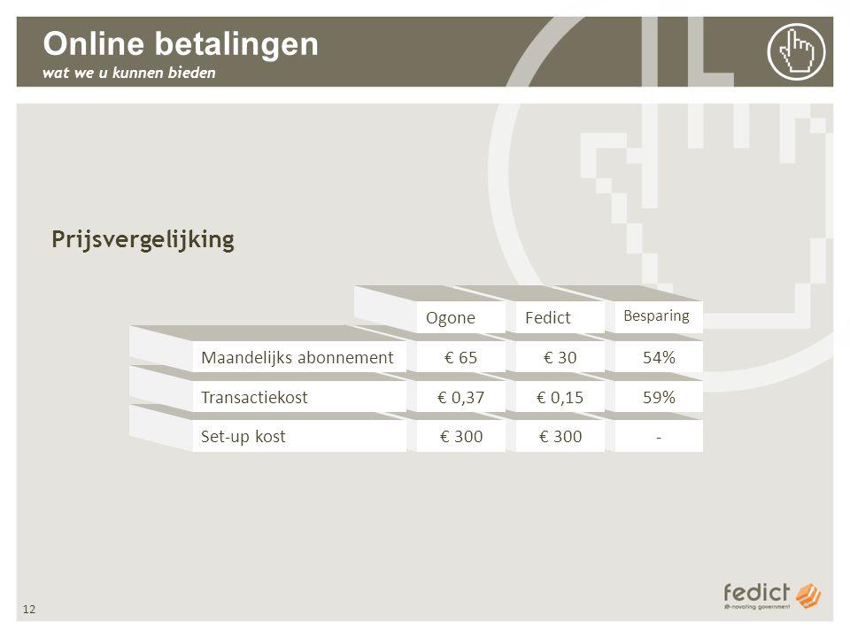 12 - 59% 54% Besparing € 300 € 0,15 € 30 Fedict € 300 € 0,37 € 65 Ogone Set-up kost Transactiekost Maandelijks abonnement Online betalingen wat we u kunnen bieden Prijsvergelijking