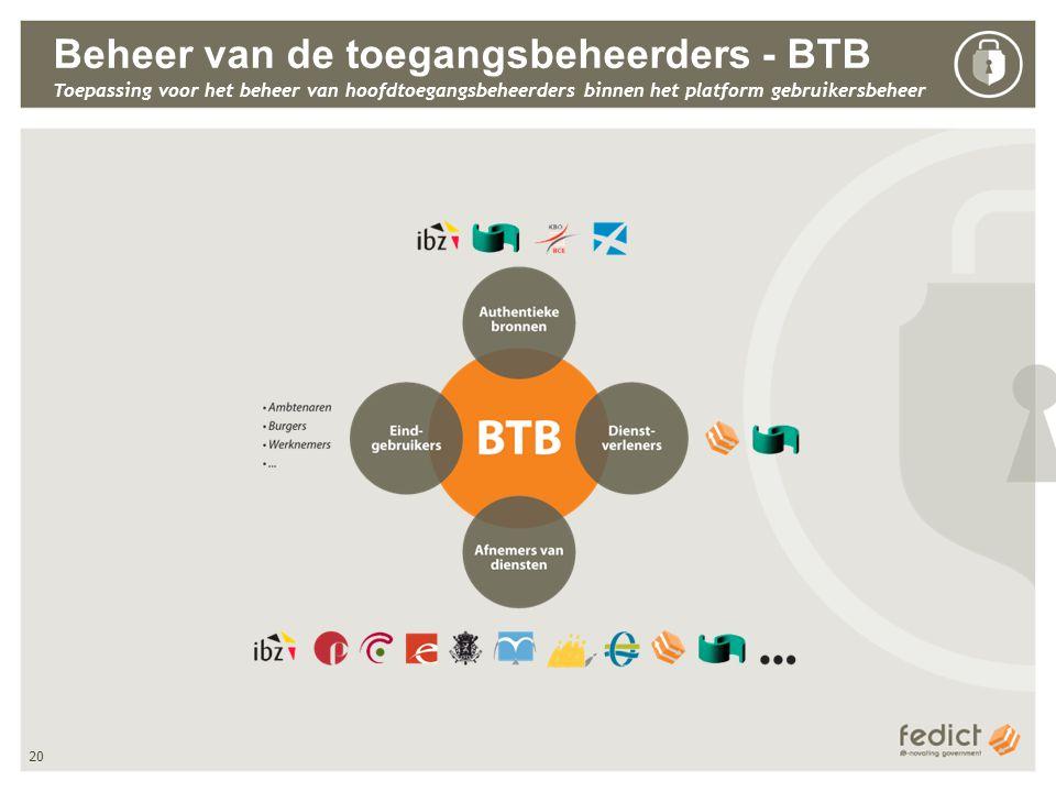 20 Beheer van de toegangsbeheerders - BTB Toepassing voor het beheer van hoofdtoegangsbeheerders binnen het platform gebruikersbeheer