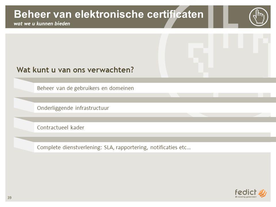 39 Beheer van elektronische certificaten wat we u kunnen bieden Wat kunt u van ons verwachten? Beheer van de gebruikers en domeinen Onderliggende infr