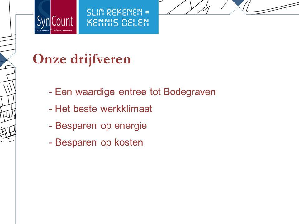 - Een waardige entree tot Bodegraven - Het beste werkklimaat - Besparen op energie - Besparen op kosten Onze drijfveren