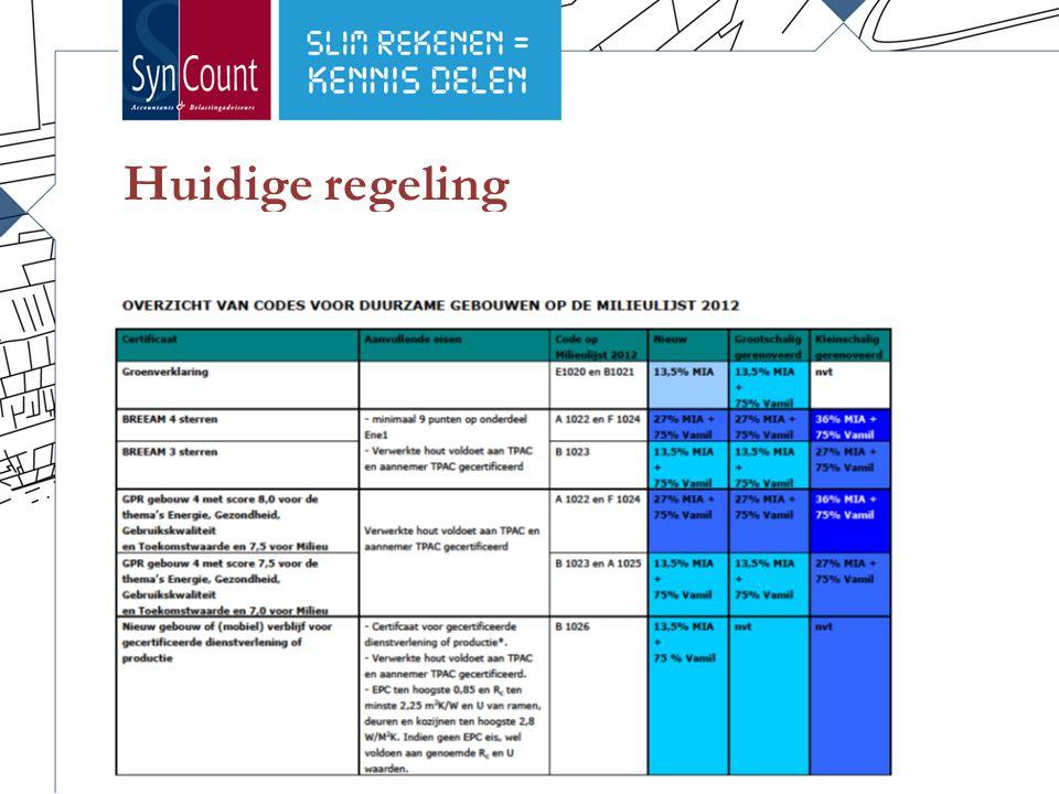Verdere verduurzaming - Zonnepanelen (126/31Kwp) - Sde+ - EIA - v.o.f. SynEnergy