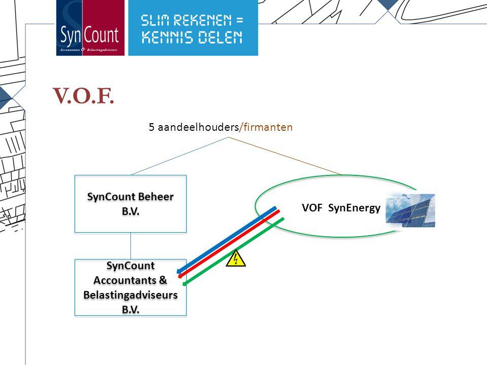 12 SynCount Beheer B.V. SynCount Accountants & Belastingadviseurs B.V. SCOG B.V. (projectontwikkelaar) SCOG B.V. (projectontwikkelaar) Architect Advis