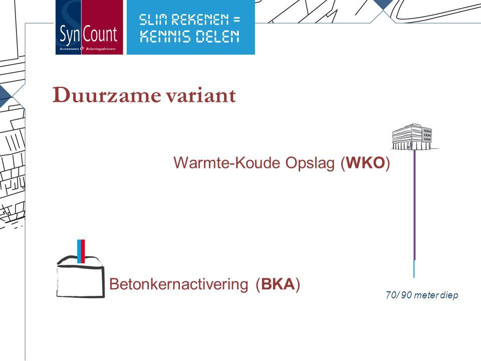 Duurzame variant 70/ 90 meter diep Warmte-Koude Opslag (WKO) Betonkernactivering (BKA)