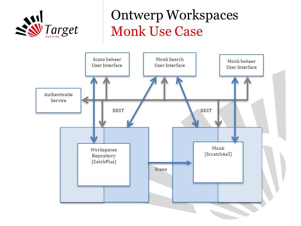 Ontwerp Workspaces Monk Use Case Workspaces Repository (CatchPlus) Monk (Scratch4all) Authenticatie Service Scans Monk beheer User Interface Monk Search User Interface Scans beheer User Interface REST