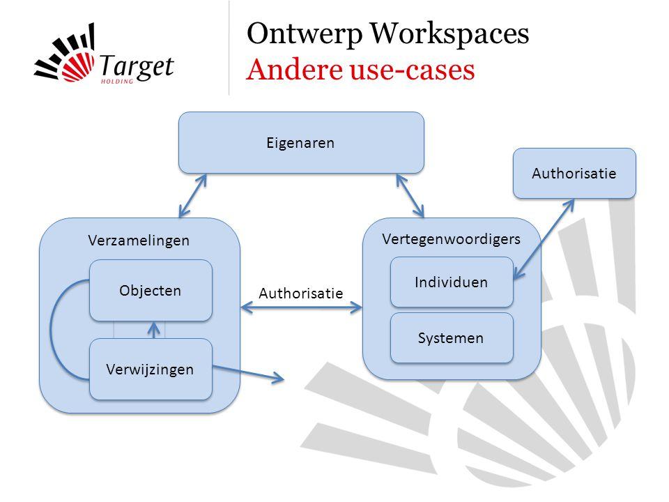 Verzamelingen Ontwerp Workspaces Andere use-cases Eigenaren Vertegenwoordigers Individuen Systemen Authorisatie Objecten Verwijzingen