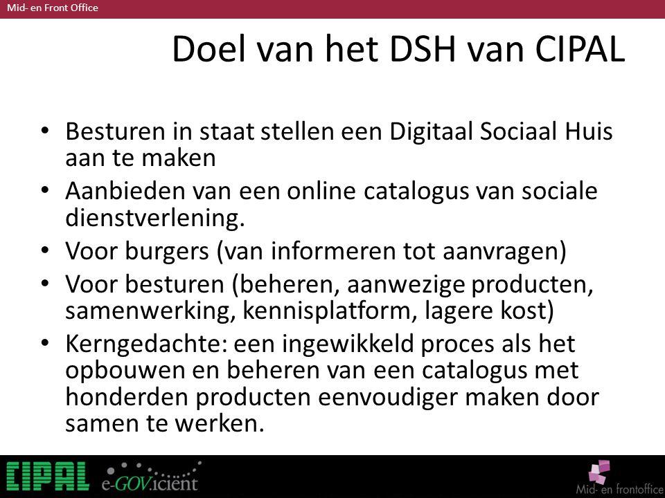 Mid- en Front Office Doel van het DSH van CIPAL Besturen in staat stellen een Digitaal Sociaal Huis aan te maken Aanbieden van een online catalogus van sociale dienstverlening.