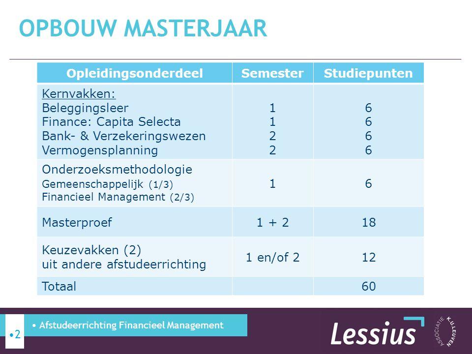 OpleidingsonderdeelSemesterStudiepunten Kernvakken: Beleggingsleer Finance: Capita Selecta Bank- & Verzekeringswezen Vermogensplanning 11221122 666666