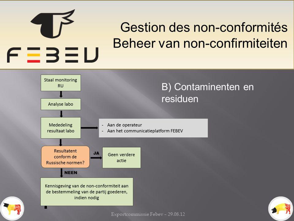 Exportcommissie Febev – 29.08.12 Gestion des non-conformités Beheer van non-confirmiteiten B) Contaminenten en residuen