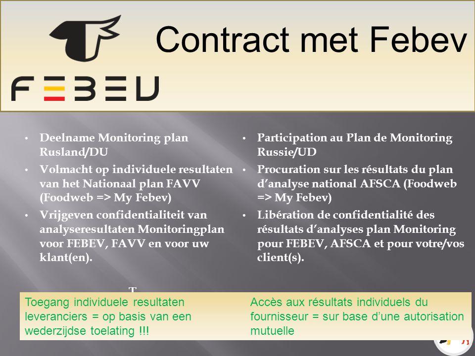 Contract met Febev Deelname Monitoring plan Rusland/DU Volmacht op individuele resultaten van het Nationaal plan FAVV (Foodweb => My Febev) Vrijgeven confidentialiteit van analyseresultaten Monitoringplan voor FEBEV, FAVV en voor uw klant(en).