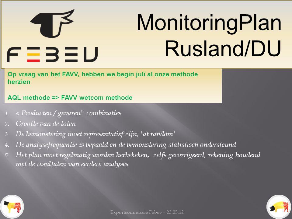 Exportcommissie Febev – 23.05.12 MonitoringPlan Rusland/DU 1.