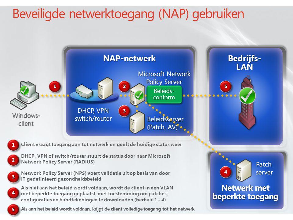 Beveiligde netwerktoegang (NAP) gebruiken Bedrijfs- LAN NAP-netwerk Beleidsserver (Patch, AV) Netwerk met beperkte toegang Patch server Client vraagt toegang aan tot netwerk en geeft de huidige status weer 11 22 DHCP, VPN of switch/router stuurt de status door naar Microsoft Network Policy Server (RADIUS) 33 Network Policy Server (NPS) voert validatie uit op basis van door IT gedefinieerd gezondheidsbeleid 44 Als niet aan het beleid wordt voldaan, wordt de client in een VLAN met beperkte toegang geplaatst, met toestemming om patches, configuraties en handtekeningen te downloaden (herhaal 1 - 4) 55 Als aan het beleid wordt voldaan, krijgt de client volledige toegang tot het netwerk 1122 33 44 55 Windows- client DHCP, VPN switch/router Microsoft Network Policy Server Niet- beleidscon form Beleids- conform