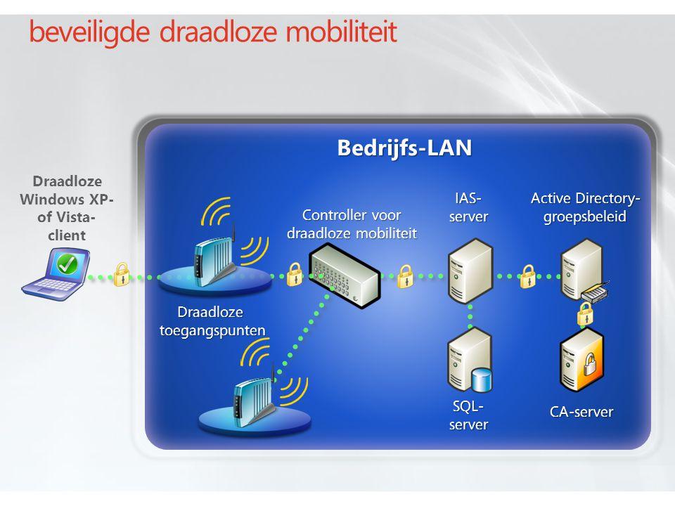 beveiligde draadloze mobiliteit Bedrijfs-LAN Controller voor draadloze mobiliteit IAS- server Draadloze toegangspunten Draadloze Windows XP- of Vista- client Active Directory- groepsbeleid SQL- server CA-server