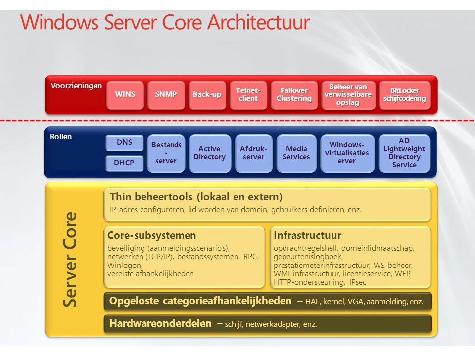 VoorzieningenVoorzieningen Server Core RollenRollen Hardwareonderdelen – schijf, netwerkadapter, enz.