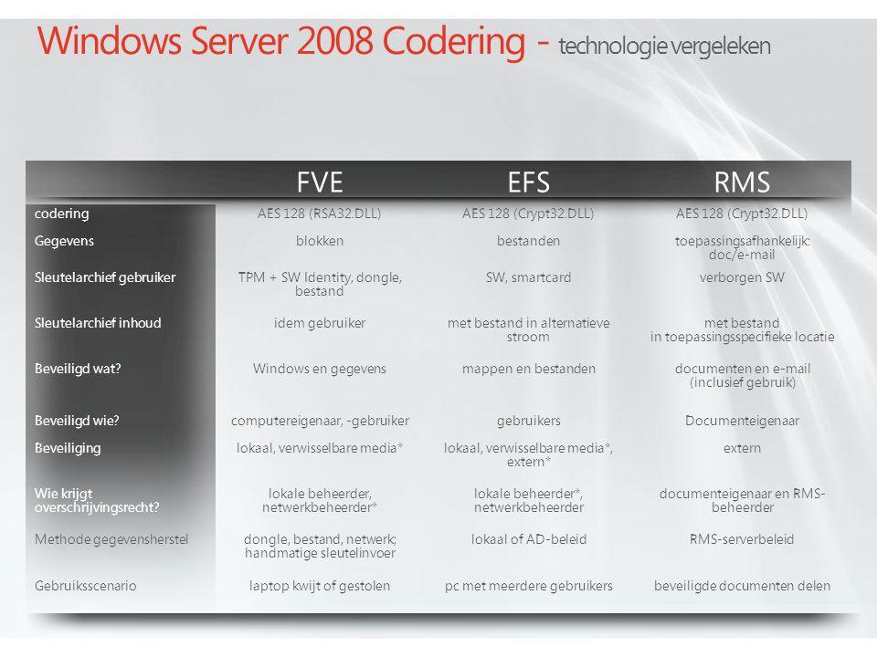 Windows Server 2008 Codering - technologie vergeleken FVEEFSRMS coderingAES 128 (RSA32.DLL)AES 128 (Crypt32.DLL) Gegevensblokkenbestandentoepassingsafhankelijk: doc/e-mail Sleutelarchief gebruikerTPM + SW Identity, dongle, bestand SW, smartcardverborgen SW Sleutelarchief inhoudidem gebruikermet bestand in alternatieve stroom met bestand in toepassingsspecifieke locatie Beveiligd wat?Windows en gegevensmappen en bestandendocumenten en e-mail (inclusief gebruik) Beveiligd wie?computereigenaar, -gebruikergebruikersDocumenteigenaar Beveiliginglokaal, verwisselbare media*lokaal, verwisselbare media*, extern* extern Wie krijgt overschrijvingsrecht.
