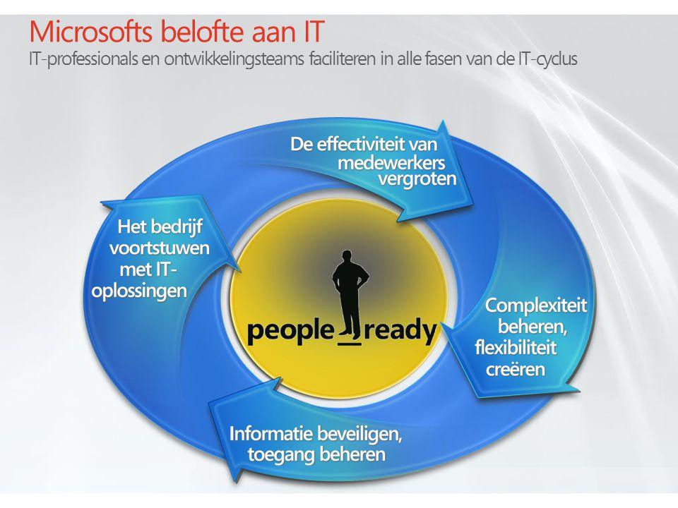 Microsofts belofte aan IT IT-professionals en ontwikkelingsteams faciliteren in alle fasen van de IT-cyclus