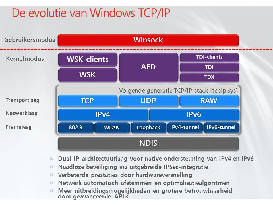 De evolutie van Windows TCP/IP Kernelmodus Gebruikersmodus Winsock NDISNDIS IPv4IPv4 LoopbackLoopback802.3802.3WLANWLANIPv4-tunnelIPv4-tunnelIPv6-tunnelIPv6-tunnel IPv6IPv6 TCPTCPUDPUDPRAWRAW WSK AFD TDX WSK-clients TDI-clients TDI Volgende generatie TCP/IP-stack (tcpip.sys) Dual-IP-architectuurlaag voor native ondersteuning van IPv4 en IPv6 Naadloze beveiliging via uitgebreide IPSec-integratie Verbeterde prestaties door hardwareversnelling Netwerk automatisch afstemmen en optimalisatiealgoritmen Meer uitbreidingsmogelijkheden en grotere betrouwbaarheid door geavanceerde API s Transportlaag Netwerklaag Framelaag