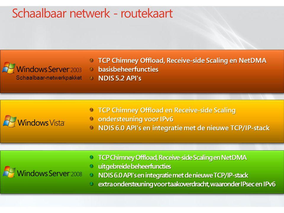 Schaalbaar-netwerkpakket Schaalbaar netwerk - routekaart TCP Chimney Offload, Receive-side Scaling en NetDMA basisbeheerfuncties NDIS 5.2 API s TCP Chimney Offload en Receive-side Scaling ondersteuning voor IPv6 NDIS 6.0 API s en integratie met de nieuwe TCP/IP-stack TCP Chimney Offload, Receive-side Scaling en NetDMA uitgebreide beheerfuncties NDIS 6.0 API s en integratie met de nieuwe TCP/IP-stack extra ondersteuning voor taakoverdracht, waaronder IPsec en IPv6