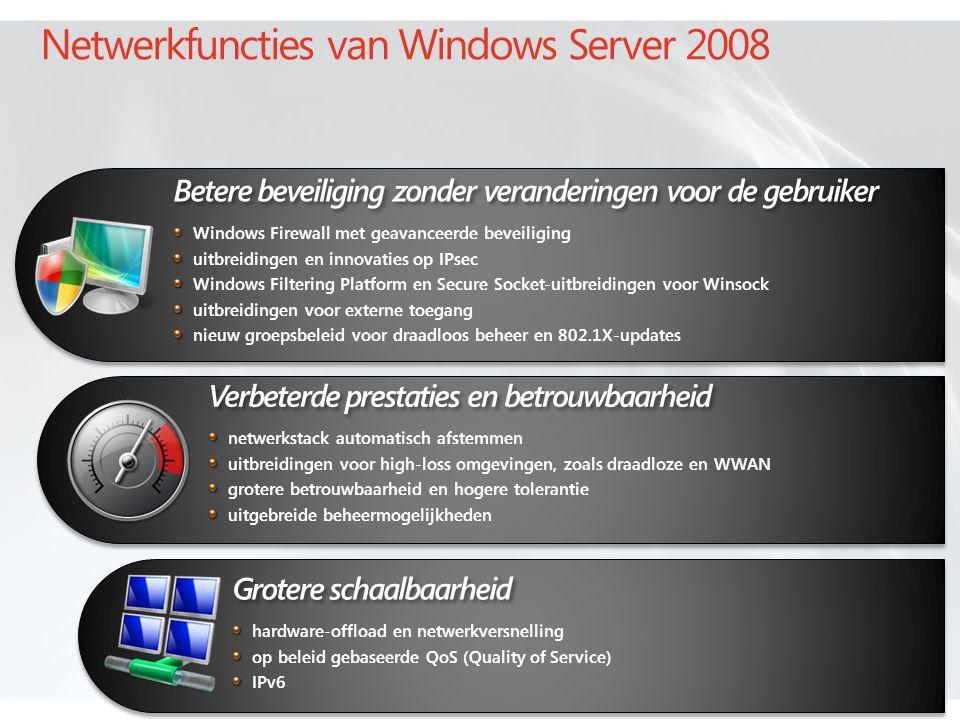 Netwerkfuncties van Windows Server 2008 Grotere schaalbaarheid Verbeterde prestaties en betrouwbaarheid Betere beveiliging zonder veranderingen voor de gebruiker Windows Firewall met geavanceerde beveiliging uitbreidingen en innovaties op IPsec Windows Filtering Platform en Secure Socket-uitbreidingen voor Winsock uitbreidingen voor externe toegang nieuw groepsbeleid voor draadloos beheer en 802.1X-updates netwerkstack automatisch afstemmen uitbreidingen voor high-loss omgevingen, zoals draadloze en WWAN grotere betrouwbaarheid en hogere tolerantie uitgebreide beheermogelijkheden hardware-offload en netwerkversnelling op beleid gebaseerde QoS (Quality of Service) IPv6
