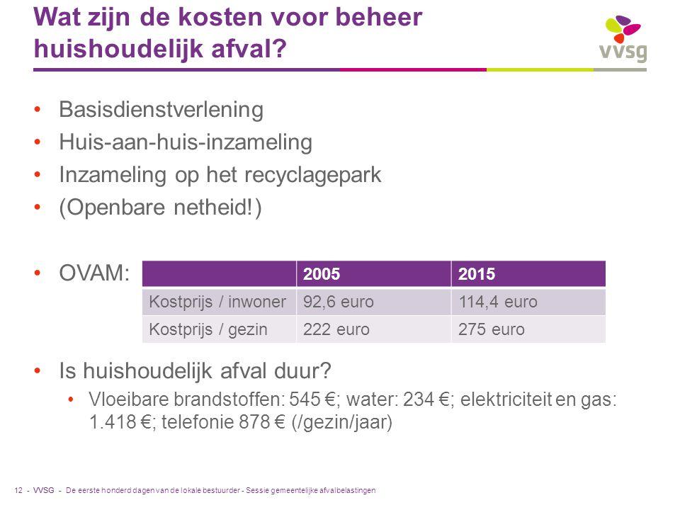VVSG - Wat zijn de kosten voor beheer huishoudelijk afval? Basisdienstverlening Huis-aan-huis-inzameling Inzameling op het recyclagepark (Openbare net