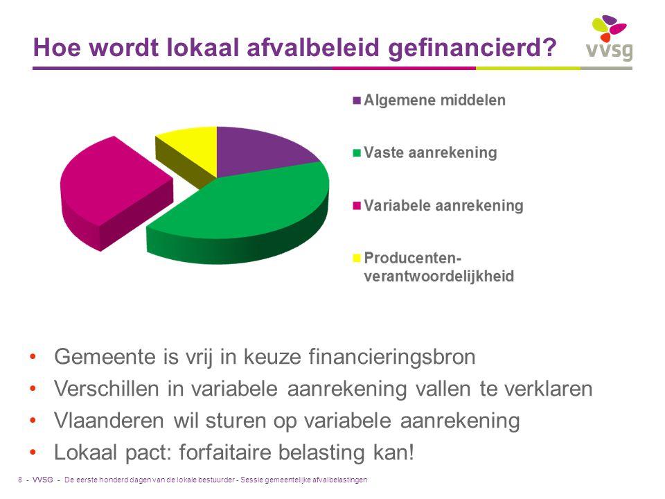 VVSG - Hoe wordt lokaal afvalbeleid gefinancierd? Gemeente is vrij in keuze financieringsbron Verschillen in variabele aanrekening vallen te verklaren