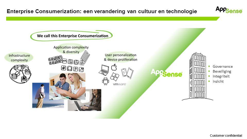 Customer confidential  Governance  Beveiliging  Integriteit  Inzicht Enterprise Consumerization: een verandering van cultuur en technologie