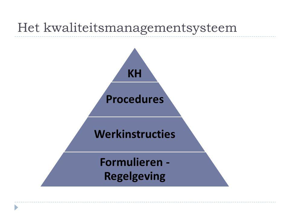 Het kwaliteitsmanagementsysteem KH Procedures Werkinstructies Formulieren - Regelgeving