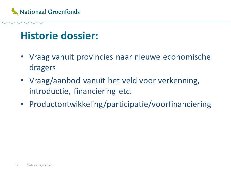 Historie dossier: Vraag vanuit provincies naar nieuwe economische dragers Vraag/aanbod vanuit het veld voor verkenning, introductie, financiering etc.