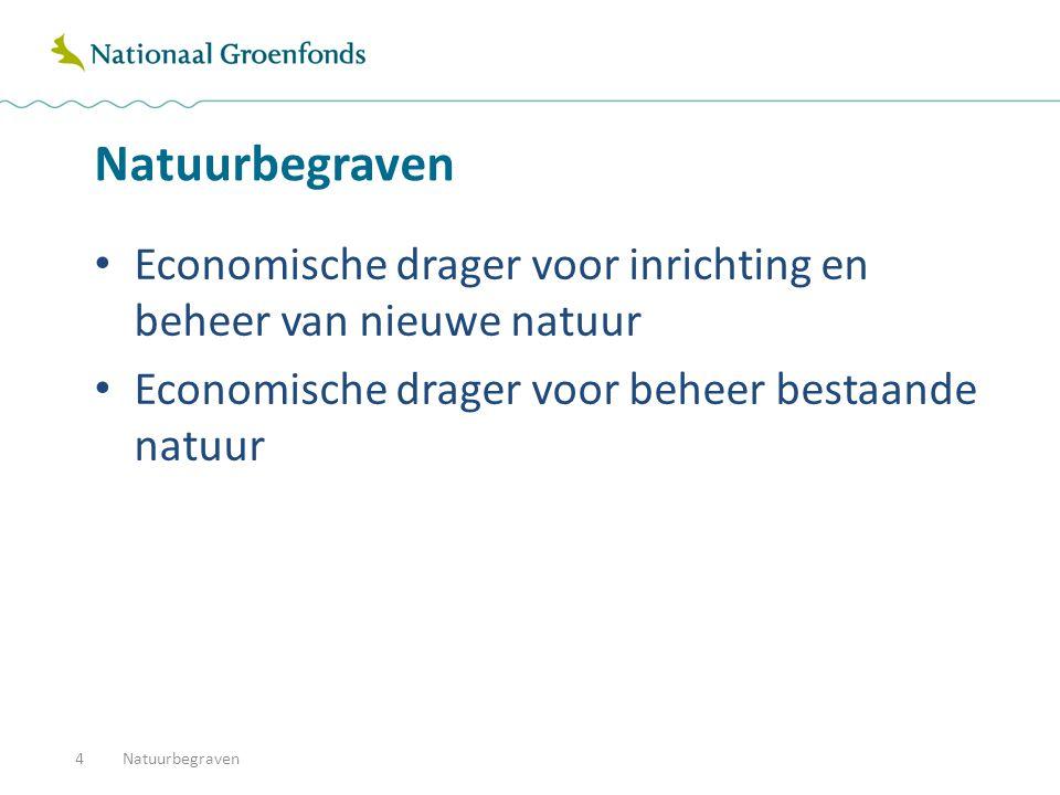 Economische drager voor inrichting en beheer van nieuwe natuur Economische drager voor beheer bestaande natuur Natuurbegraven4