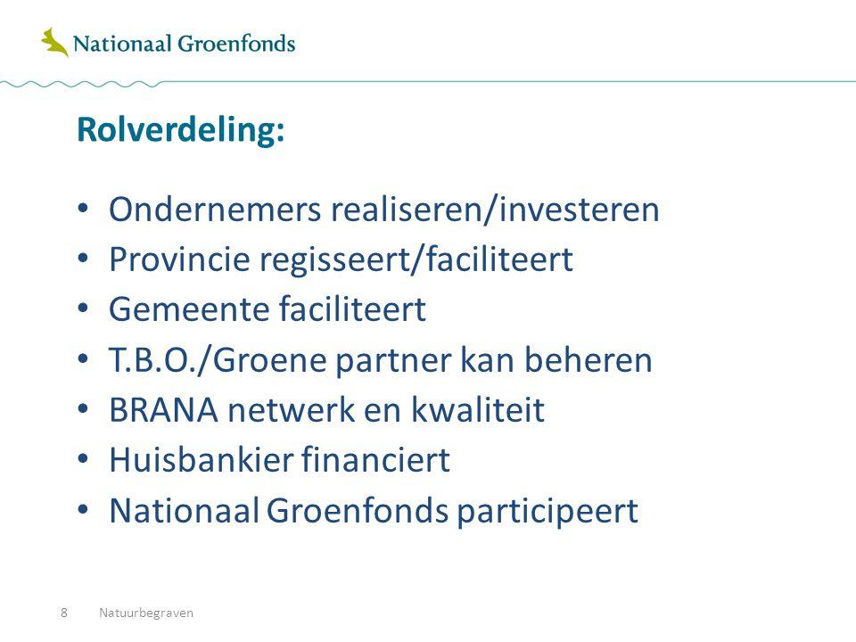 Rolverdeling: Ondernemers realiseren/investeren Provincie regisseert/faciliteert Gemeente faciliteert T.B.O./Groene partner kan beheren BRANA netwerk en kwaliteit Huisbankier financiert Nationaal Groenfonds participeert Natuurbegraven8